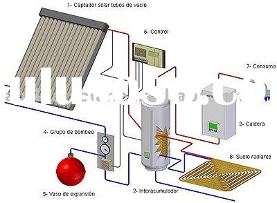 EN12975 split pressurized solar water heater system