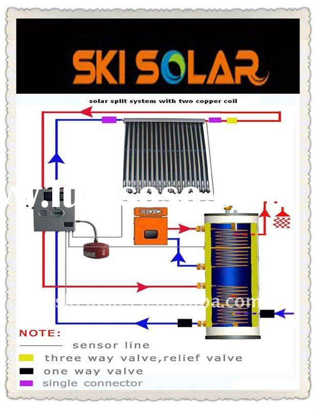 split pressurized solar water heater system (EN 12975 approval)