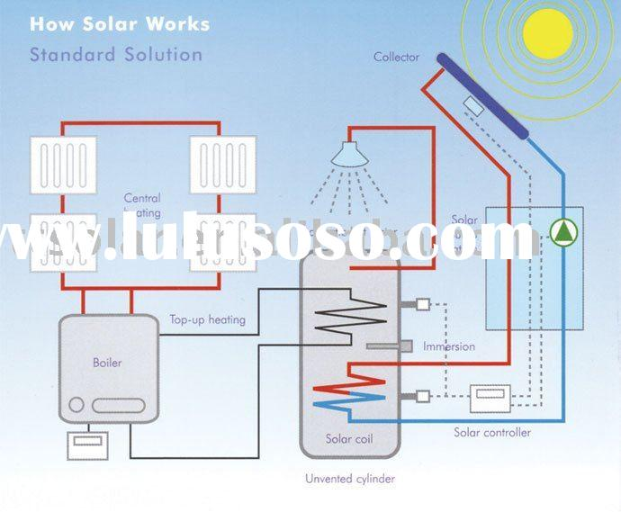 sun power saver solar water heating system