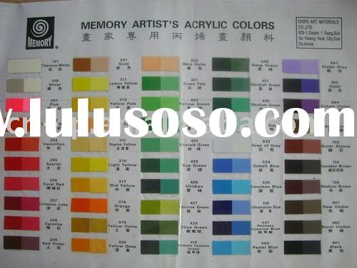 Acrylic colour chart