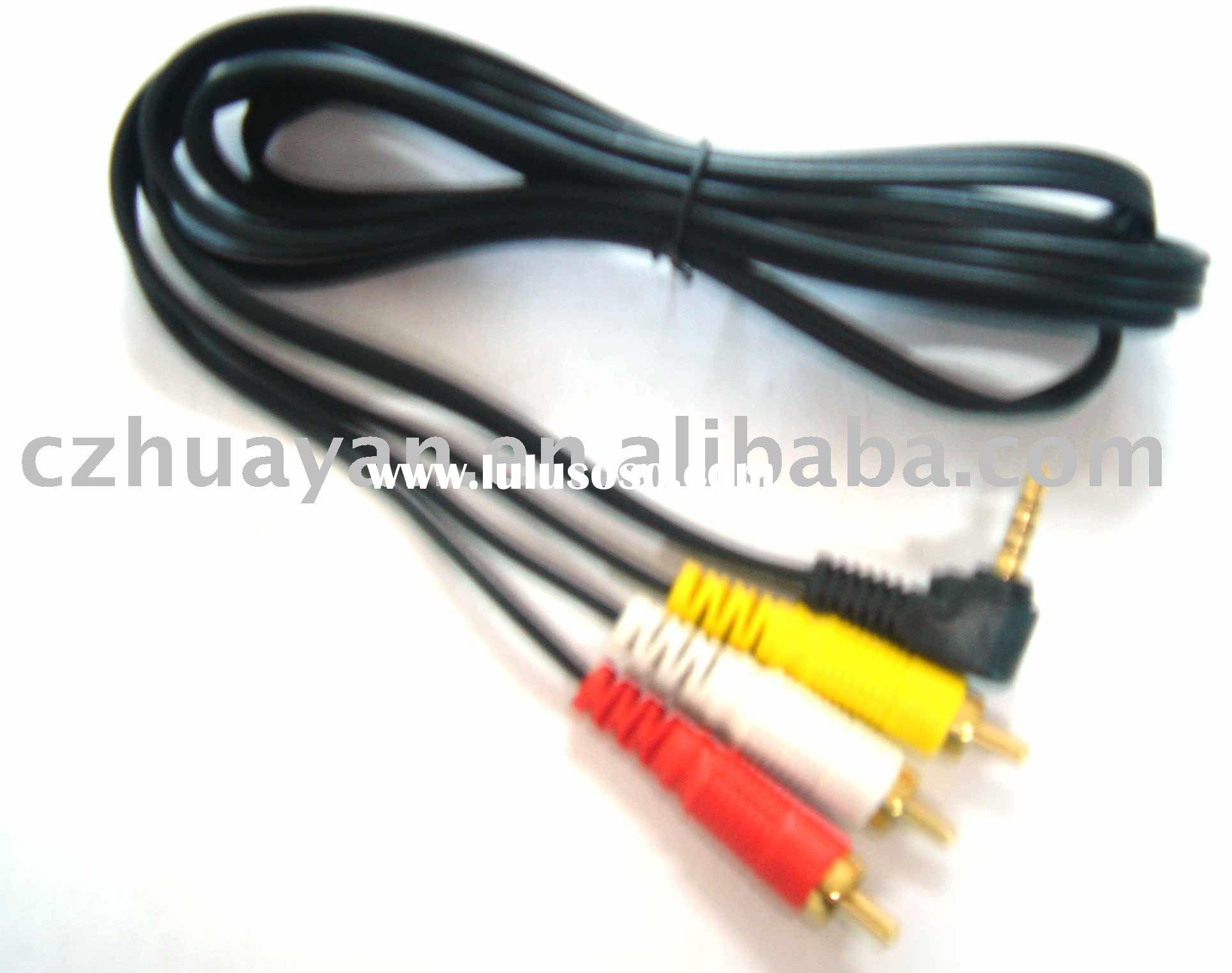 Audio Cable Types : Video cable types manufacturers in