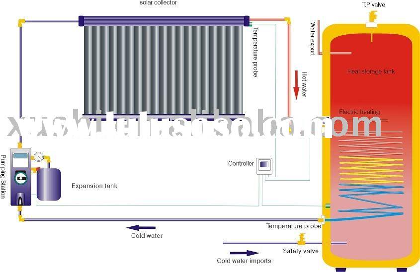 Balcony Hanging Solar Water Heater Drawing