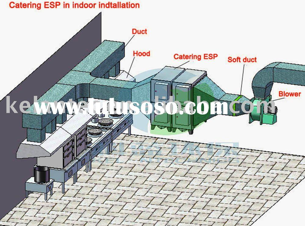 Electrostatic Air Cleaner for Commercial Ventilation System