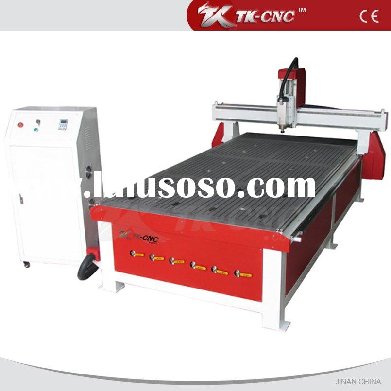 Brilliant Total Shop Woodworking Machine Total Shop Woodworking Machine