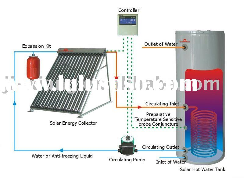 separated pressure bearing type solar water heating system