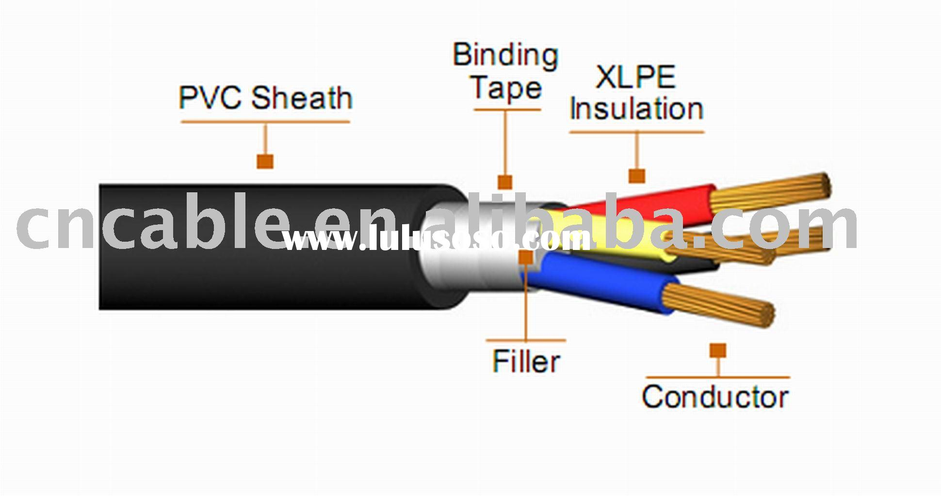 0.6/1kV Cable, Four Copper Conductor XLPE Insulated PVC Jacketed Power Cable CU/XLPE/PVC IEC 60502-1