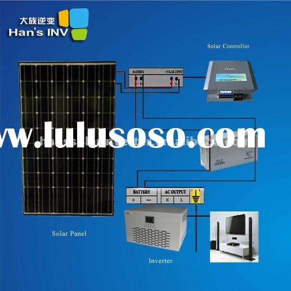 images of Electricity Solar Power