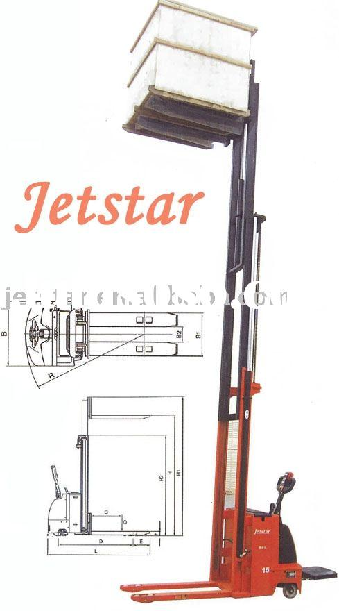 Electric Stacker | Forklift Truck| Battery Lift Truck| Self Propelled Stacker for Euro pallets