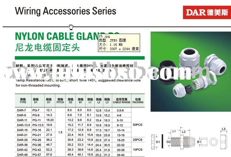 Cable Gland Size Calculation Cable Gland Size Calculation