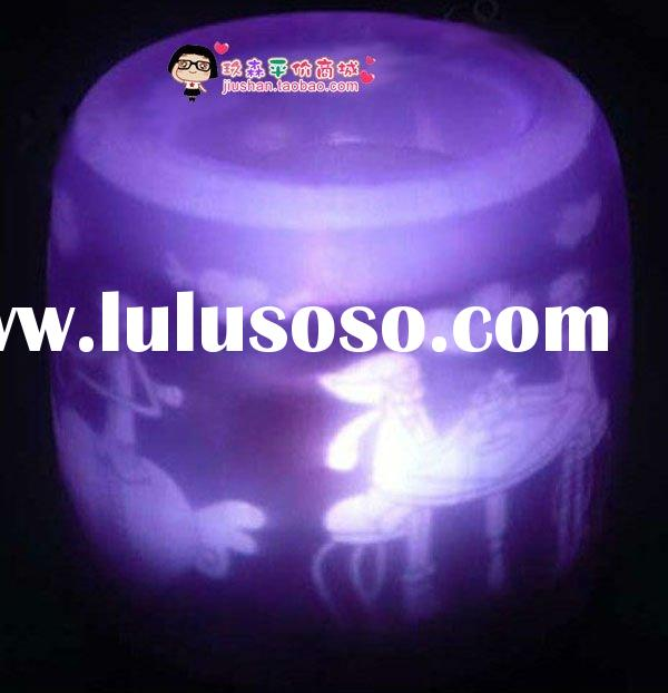 Electronic LED Candles for party decoration gifts (Chinese New Year series)