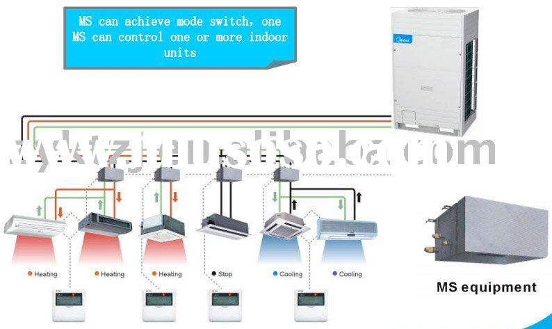 Gree air conditioner (heat recovery)