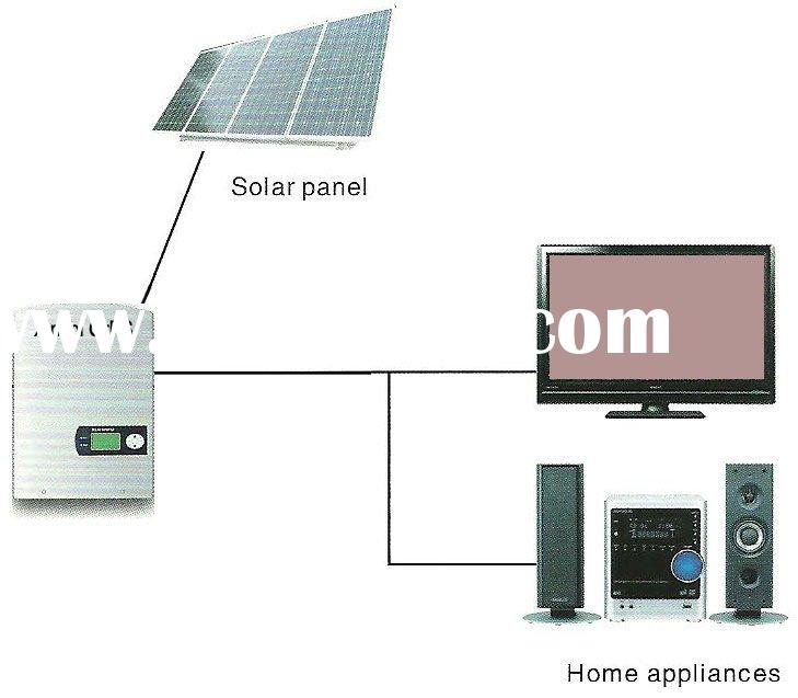 Li-ion battery for solar power energy storage system