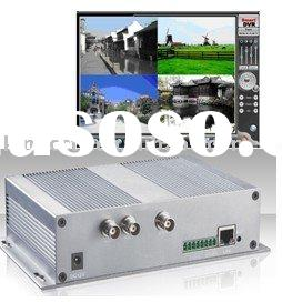 1CH H.264 IP Video Encoder
