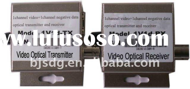 Modle:SD-F1V1D ,1channel+1channel Digital Video Optical Transmitter & Receiver- Video PDH