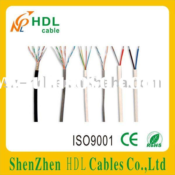 cat5E lan cable 0.5mm CCA