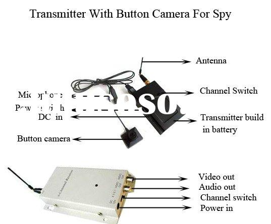wireless video transmitter and receiver with covert camera and battery