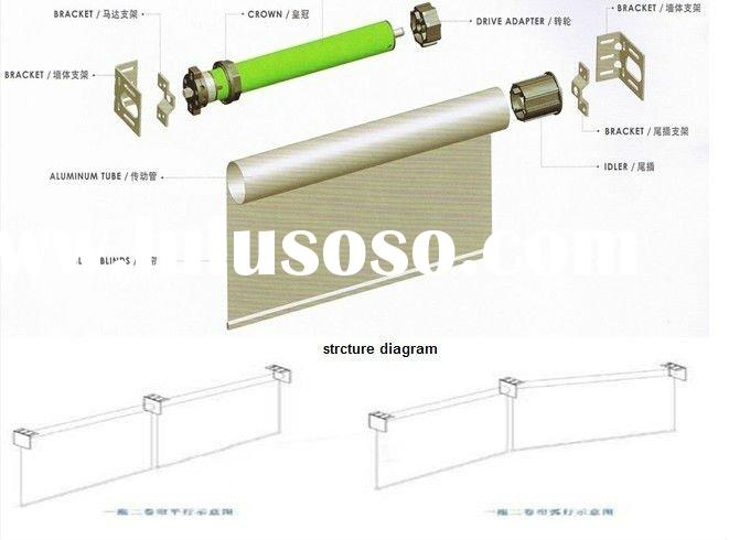 Quality Tubular Motor For Automatic Rolling Shutter