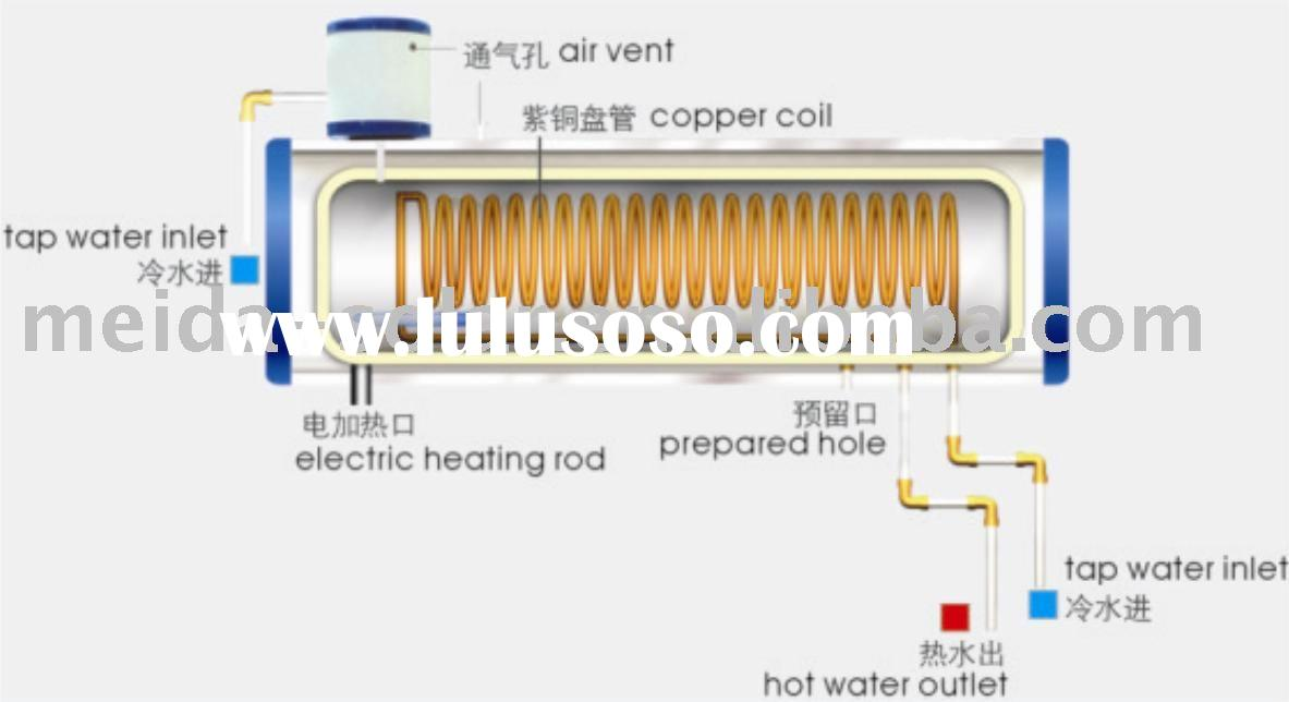 solar water heater with heat copper coil exchanger