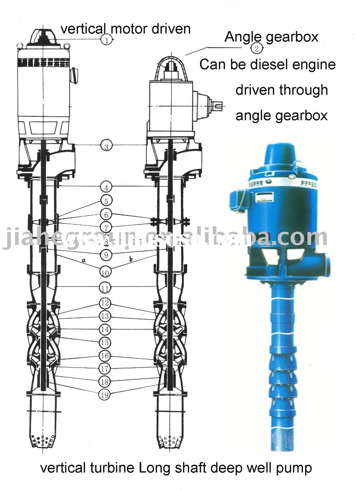 Vertical Deep Well Pump Manufacturers In Water Wiring Diagram Turbine Long Shaft