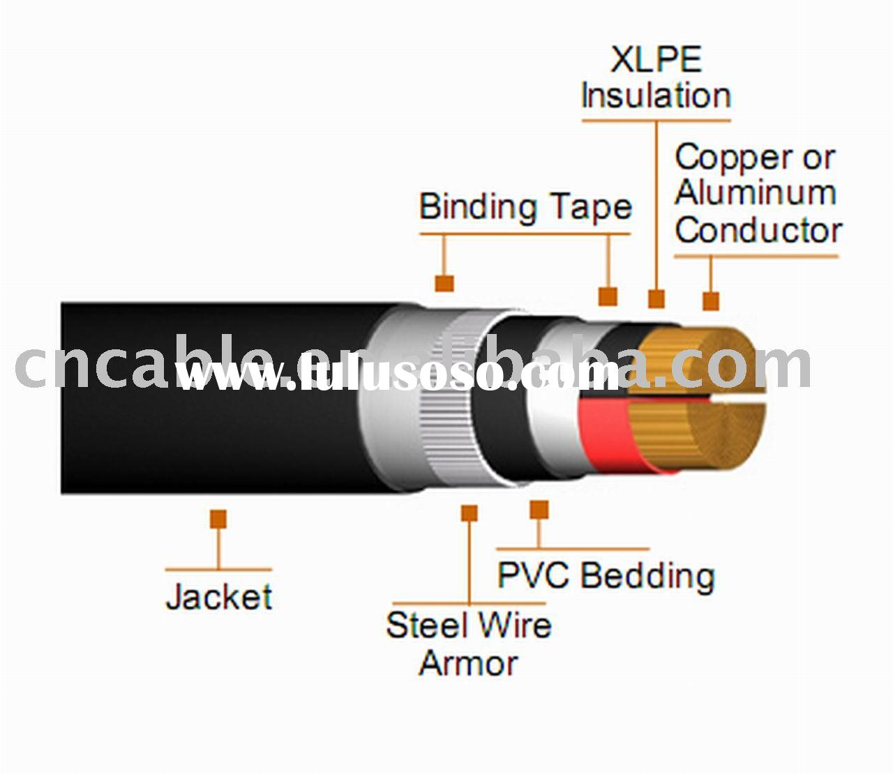 0.6/1kV Cable, Stranded Copper Conductor XLPE Insulated Steel Wire Armoured PVC Sheathed Power Cable