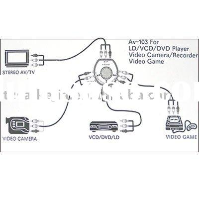 Rca Switch Selector Box moreover Vga Wire Guide together with Tv Antenna  lifier Schematic further File Harry Potter's wand moreover Antenna Splitter Schematic. on cable splitter radio s