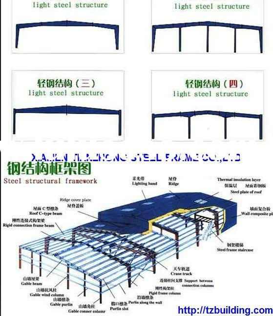 Prefabricated Steel Structural Building/Construction/House