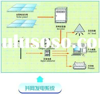photovoltaic grid power generation system of solar energy