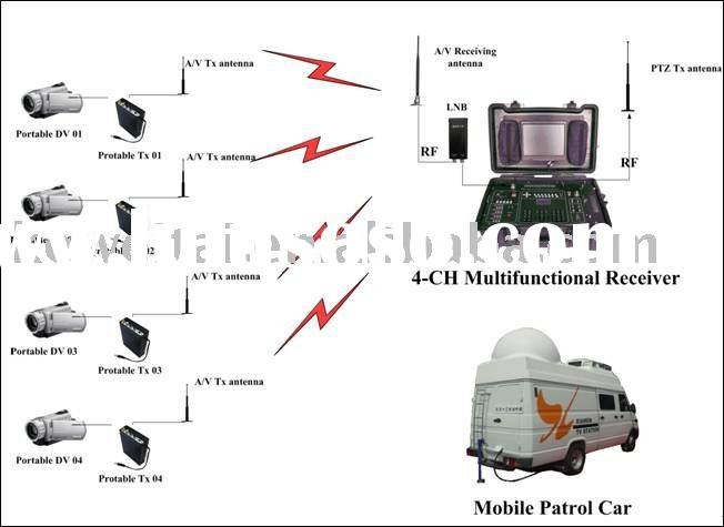 4-channel wireless video and audio multifunctional receiver