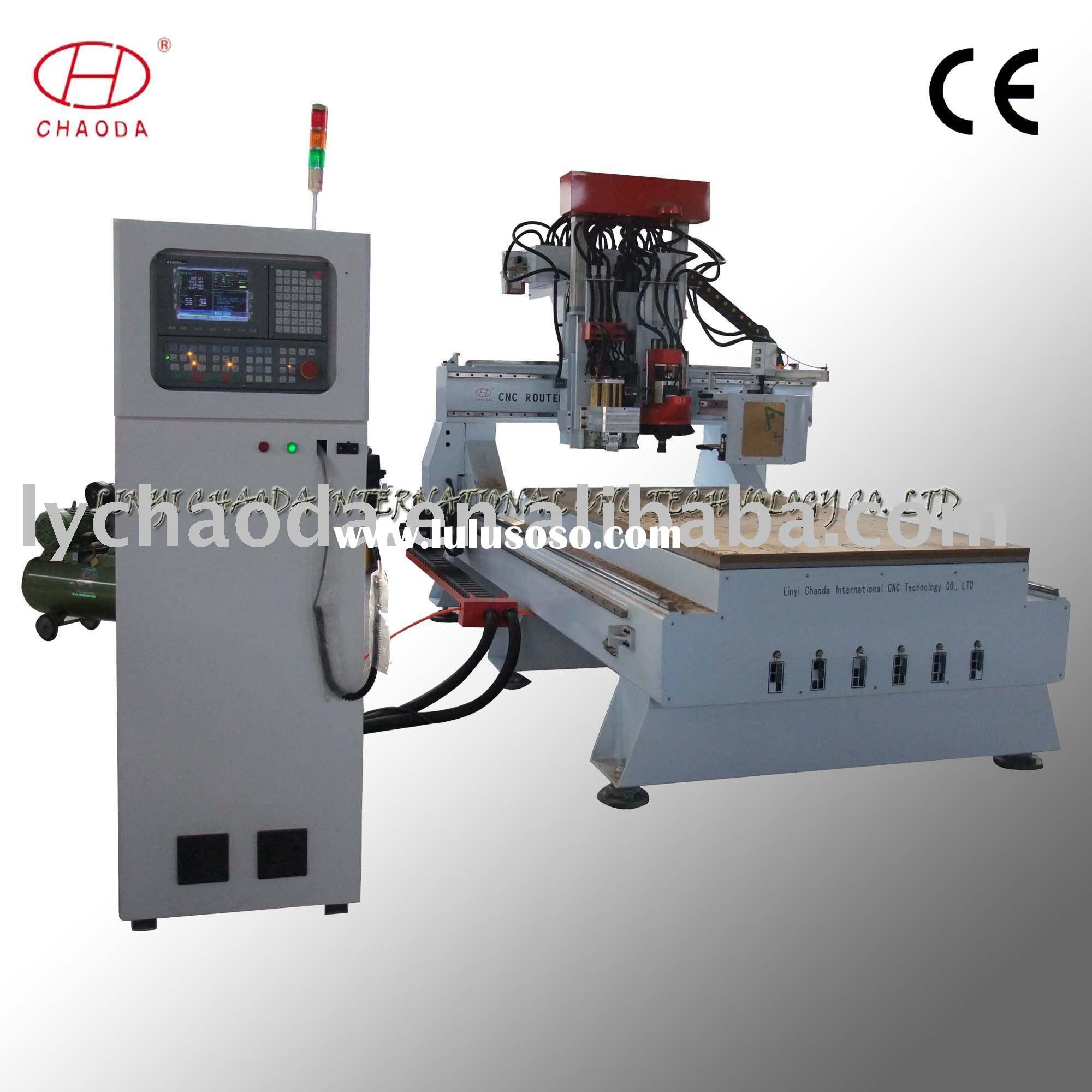 woodworking machinery in ahmedabad | European Woodworking Plans