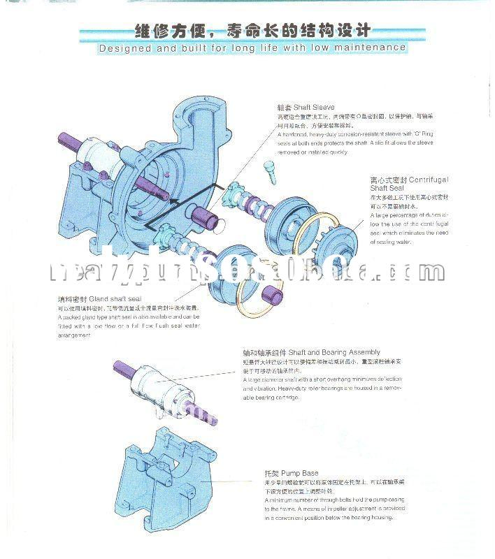Heavy Pump spare parts- pump shaft bearing assembly
