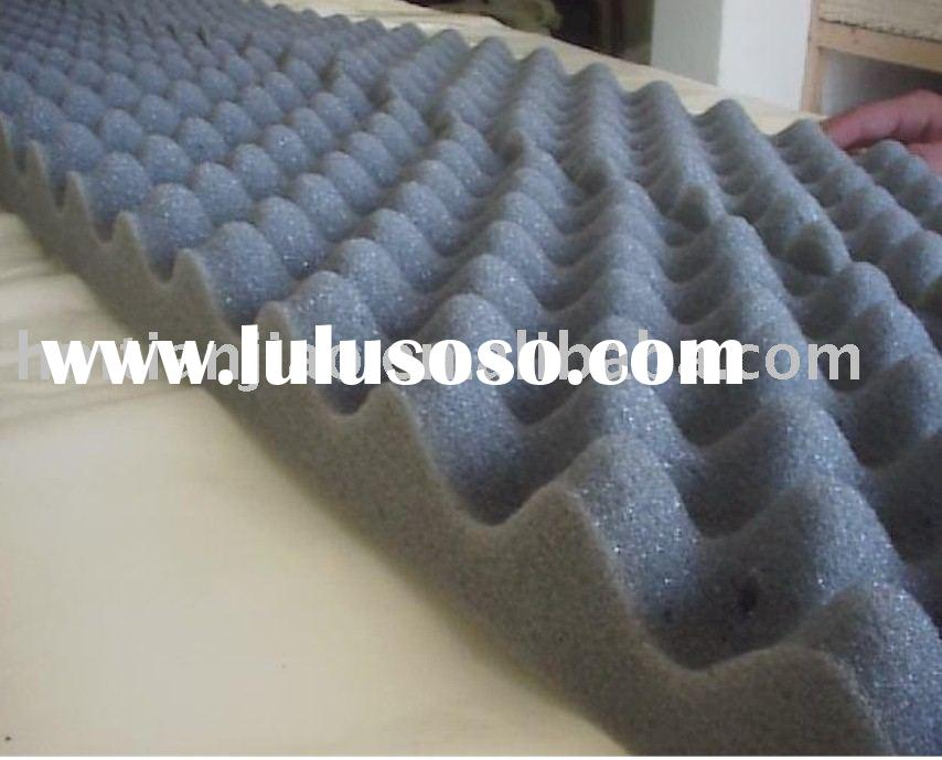 Sound Absorbing Insulation : Acoustic foam panels malaysia