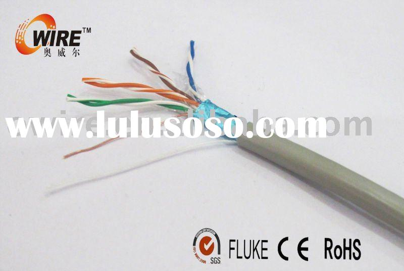 CCU/CCA/CCS 26AWG Pass Fluke test Cat5e FTP Lan cable---7/0.160