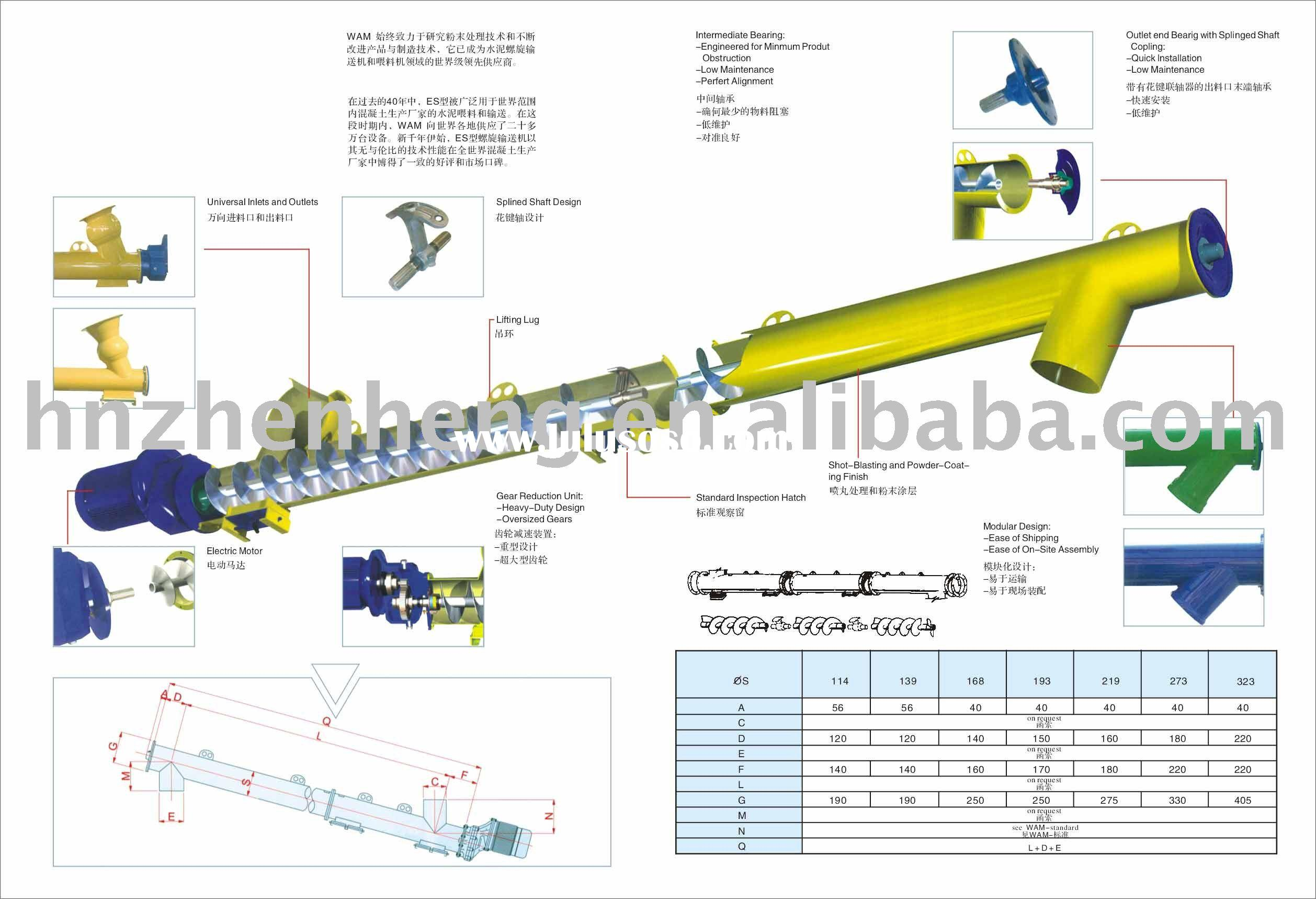 flexible screw conveyor, flexible screw conveyor