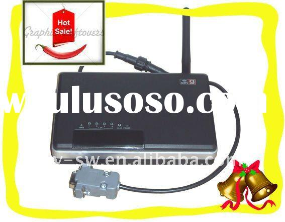 Download Buy Wifi Antenna Philippines Free Software