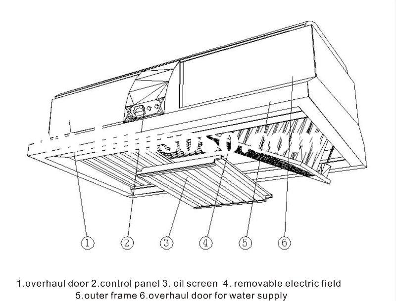 Kitchen Exhaust Vent Hood Kitchen Exhaust Vent Hood Manufacturers In Page 1