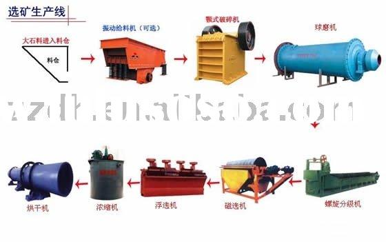 Ore Beneficiation Plant(Iron,Copper,Lead,Zine,Chrome,etc)