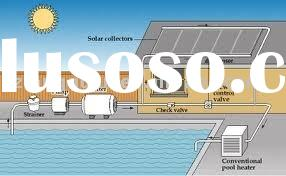 Renewable Energy Solar Water Heaters Product