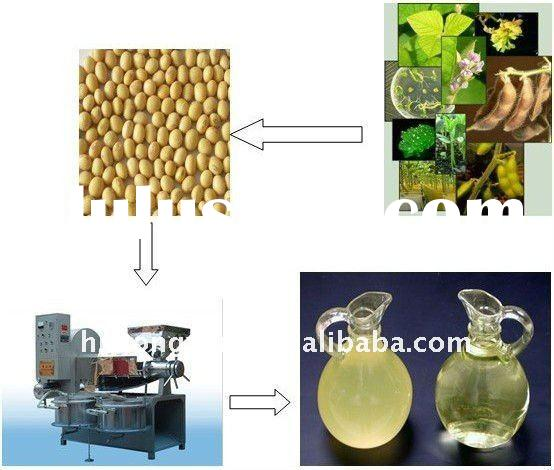 Automatic Screw Oil Expeller machine for soy bean/peanut/olive etc.