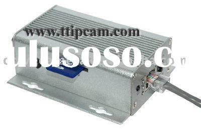 Single Channel IP Video Encoder
