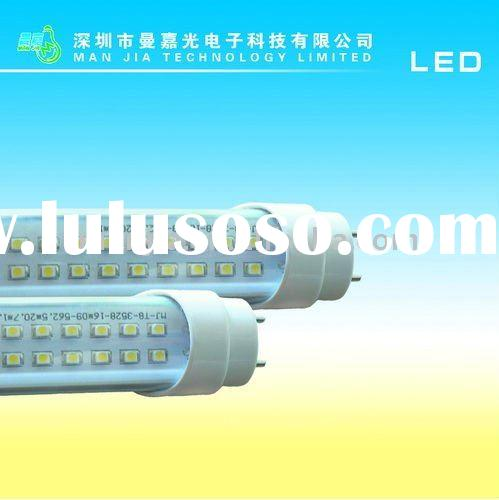 18W 288leds,1780Lm,LED energy saving lamp