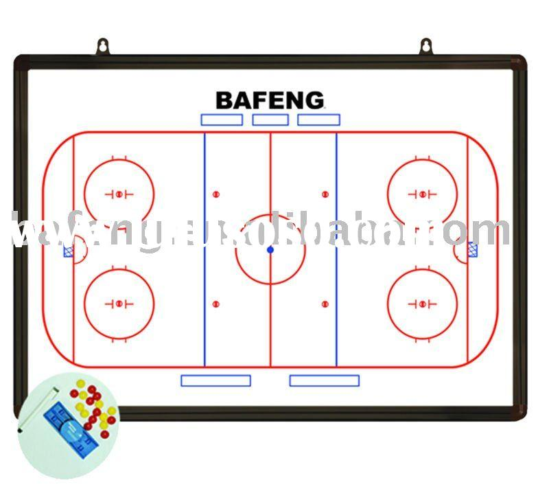 Magnetic board for ice hockey referee using in teaching