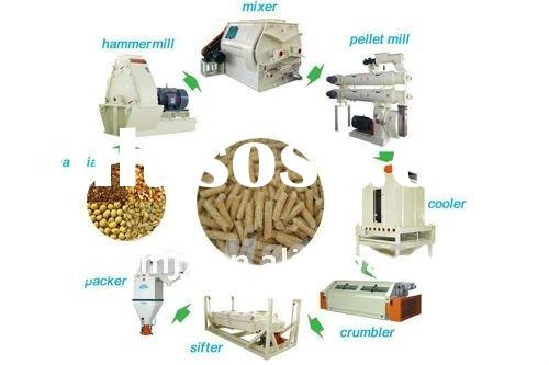 SZLH series poultry feed processing equipment