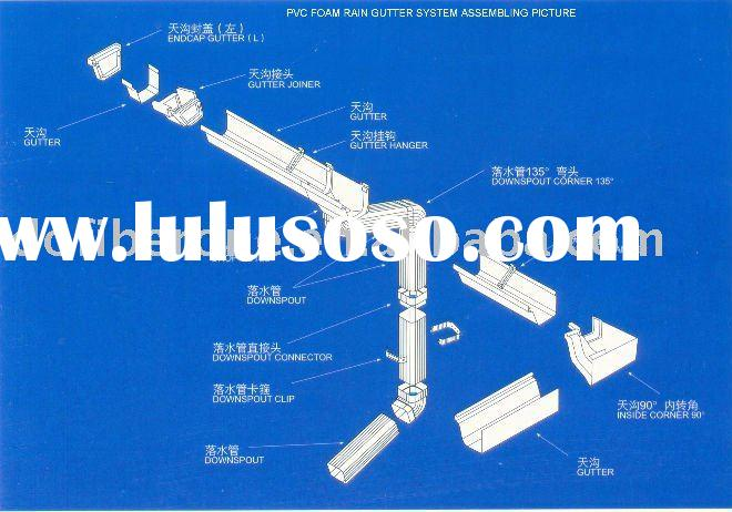 Gutter System Pvc Gutter System Pvc Manufacturers In