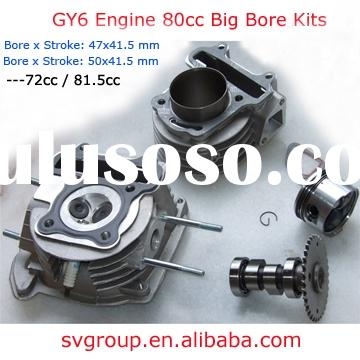 gy6 big bore kits, gy6 big bore kits Manufacturers in LuLuSoSo com