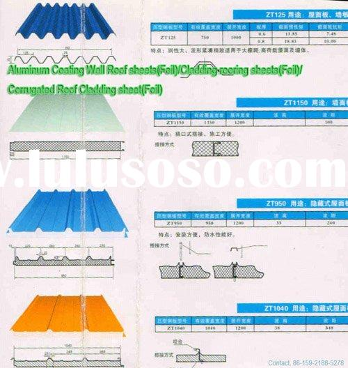 Pricelist Metal Roof Sheets Philippines Pricelist Metal