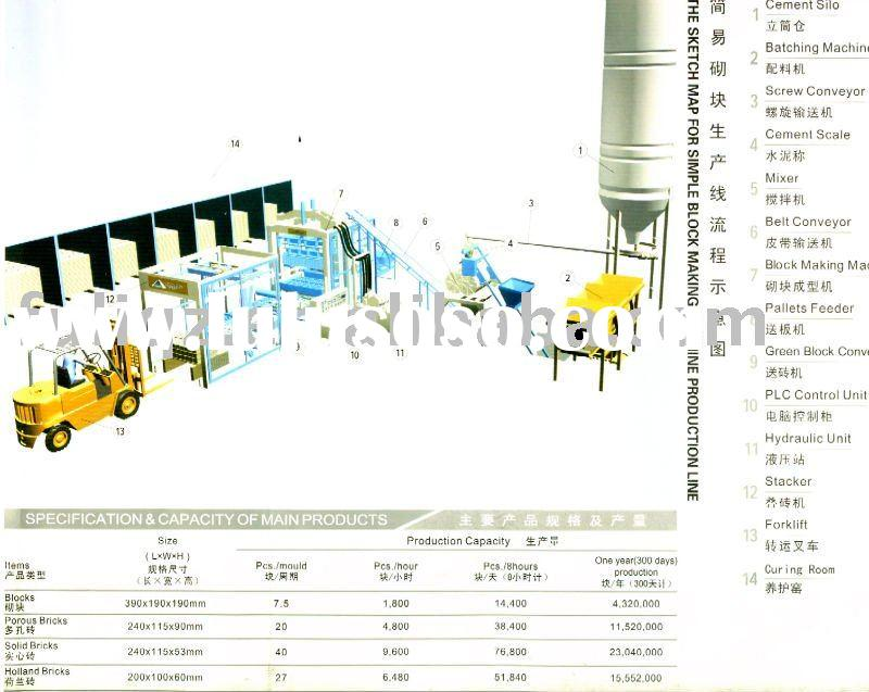 Fully-automatic Simple concrete block making production line