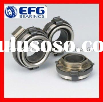 High Quality Auto Parts of Clutch Release Bearing