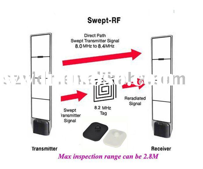 anti theft device  anti theft device manufacturers in
