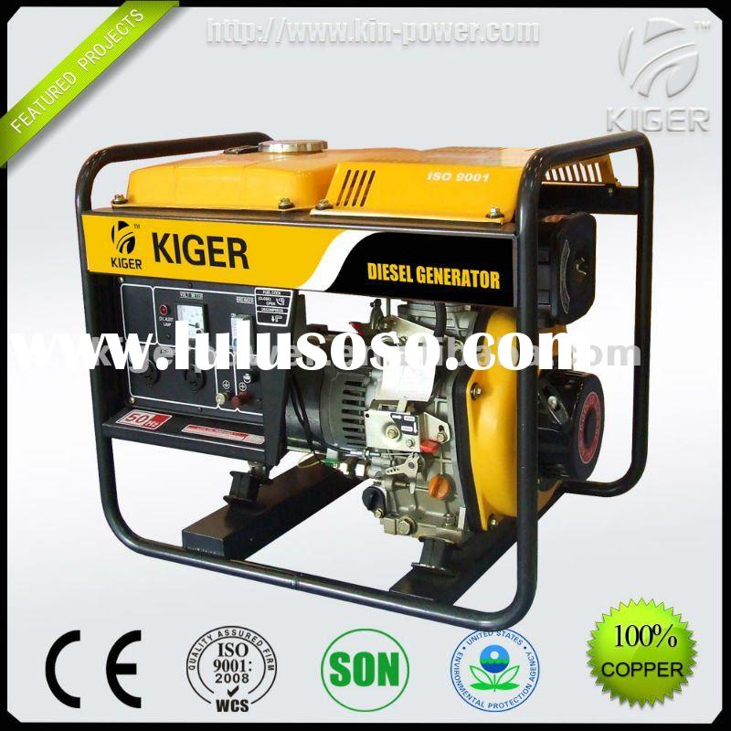KIGER factory generator price list
