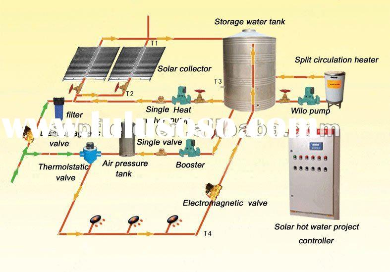 Independent Water Storage Tank Pressurized Solar Water Heater